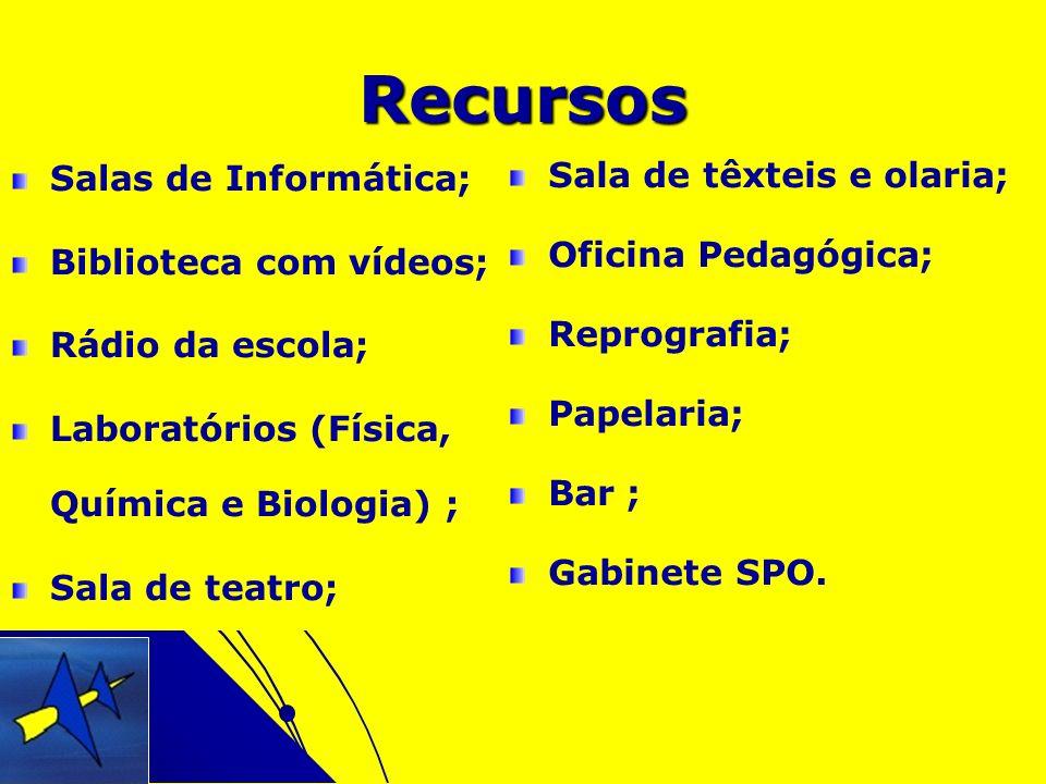 Recursos Salas de Informática; Biblioteca com vídeos; Rádio da escola;
