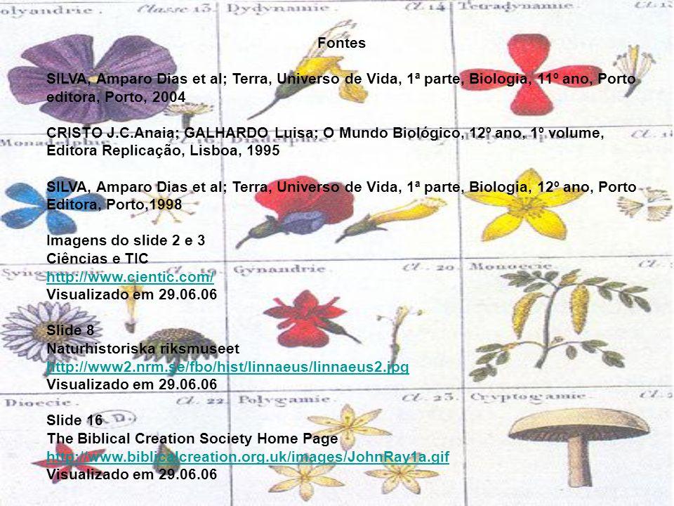 Fontes SILVA, Amparo Dias et al; Terra, Universo de Vida, 1ª parte, Biologia, 11º ano, Porto editora, Porto, 2004.