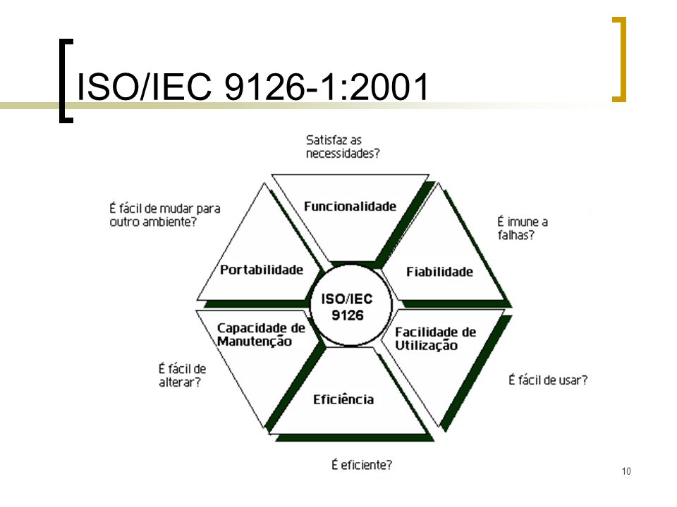 ISO/IEC 9126-1:2001