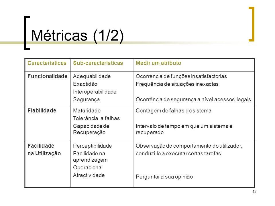 Métricas (1/2) Caracteristicas Sub-caracteristicas Medir um atributo