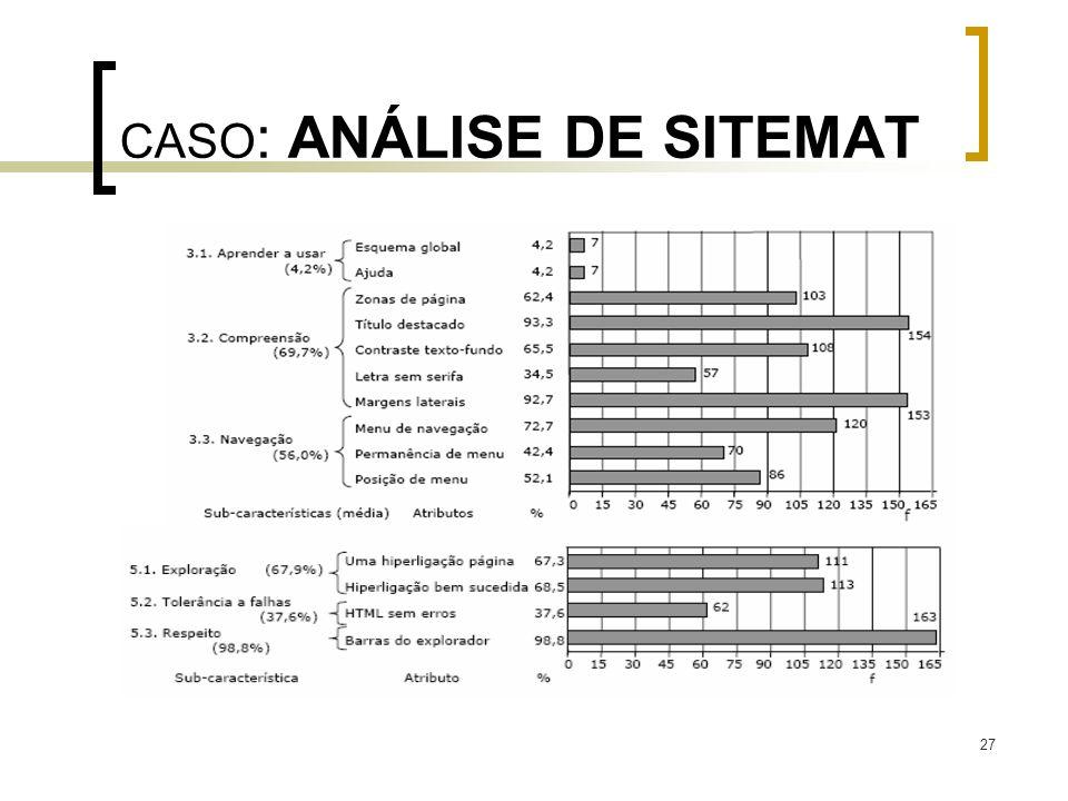 CASO: ANÁLISE DE SITEMAT