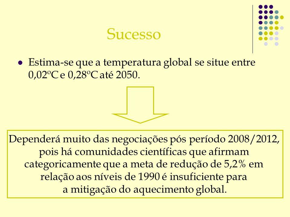 Sucesso Estima-se que a temperatura global se situe entre 0,02ºC e 0,28ºC até 2050. Dependerá muito das negociações pós período 2008/2012,