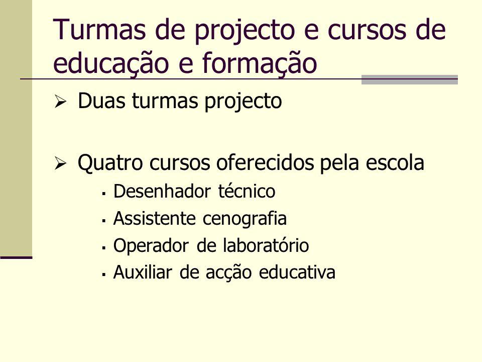 Turmas de projecto e cursos de educação e formação