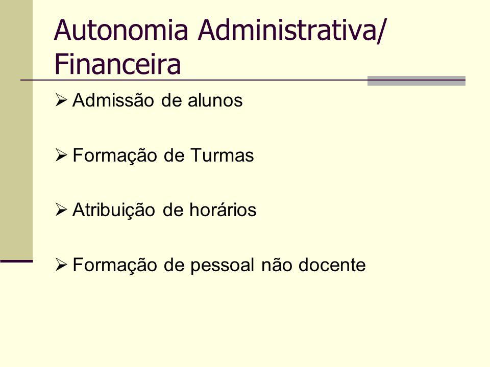 Autonomia Administrativa/ Financeira