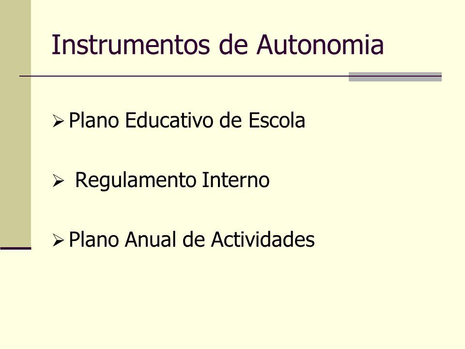 Instrumentos de Autonomia