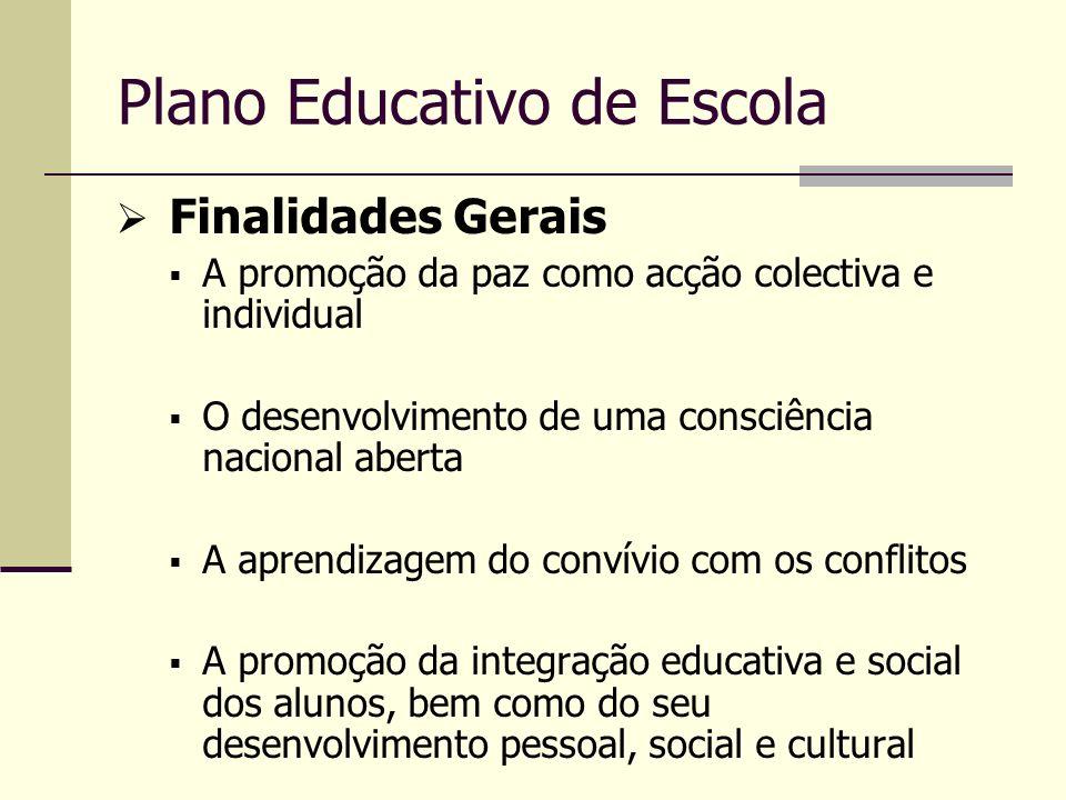 Plano Educativo de Escola