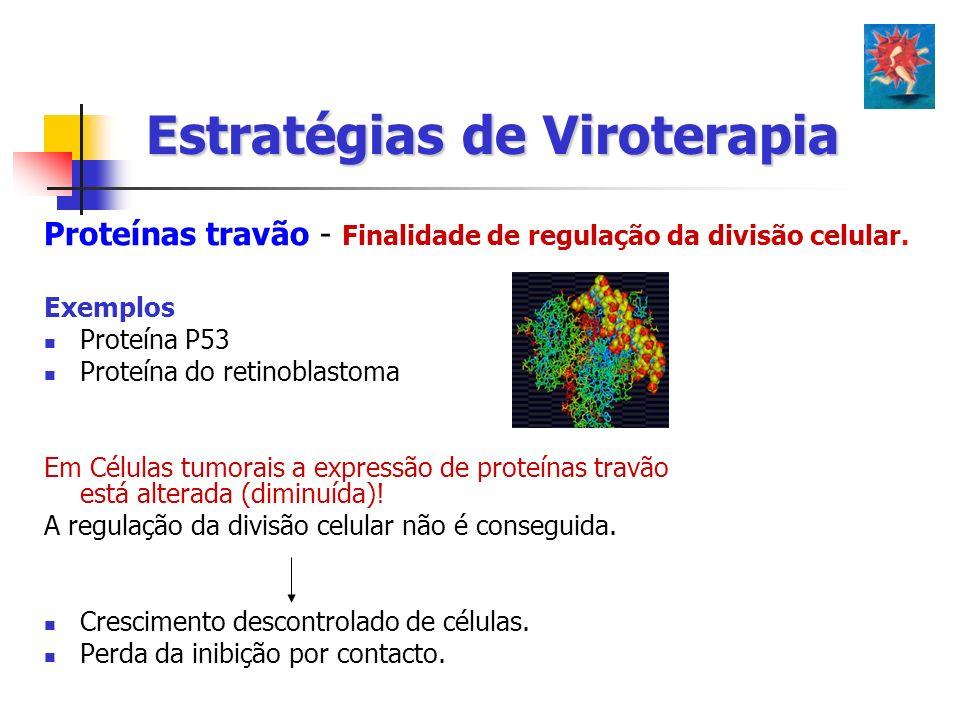 Estratégias de Viroterapia