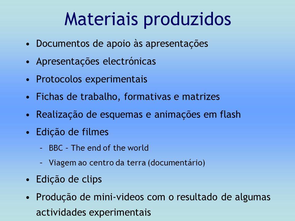 Materiais produzidos Documentos de apoio às apresentações