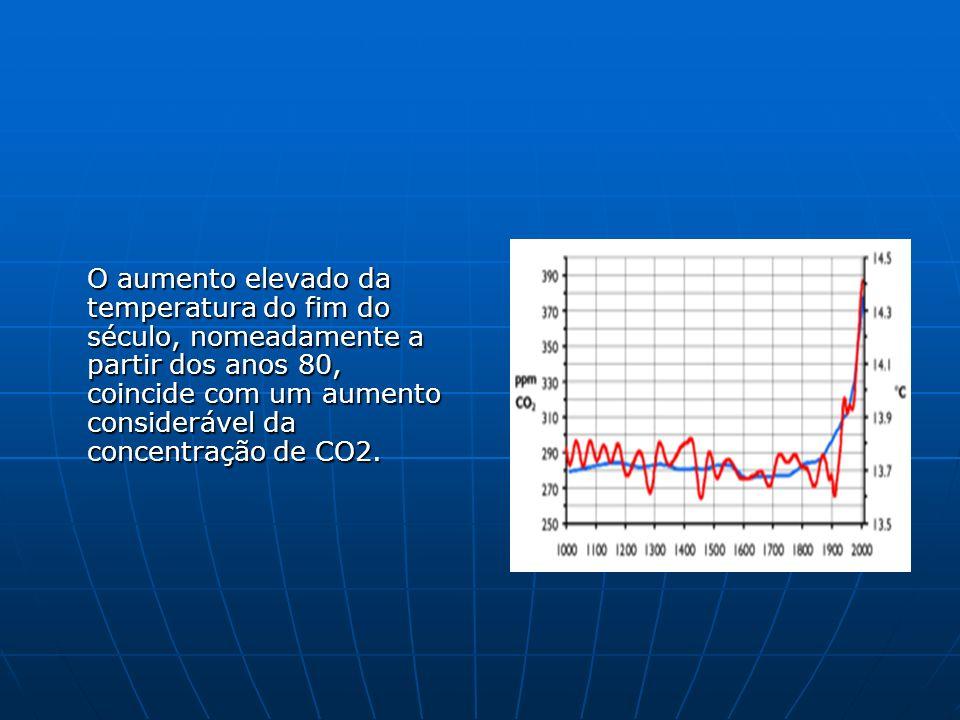 O aumento elevado da temperatura do fim do século, nomeadamente a partir dos anos 80, coincide com um aumento considerável da concentração de CO2.