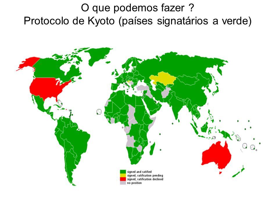 O que podemos fazer Protocolo de Kyoto (países signatários a verde)