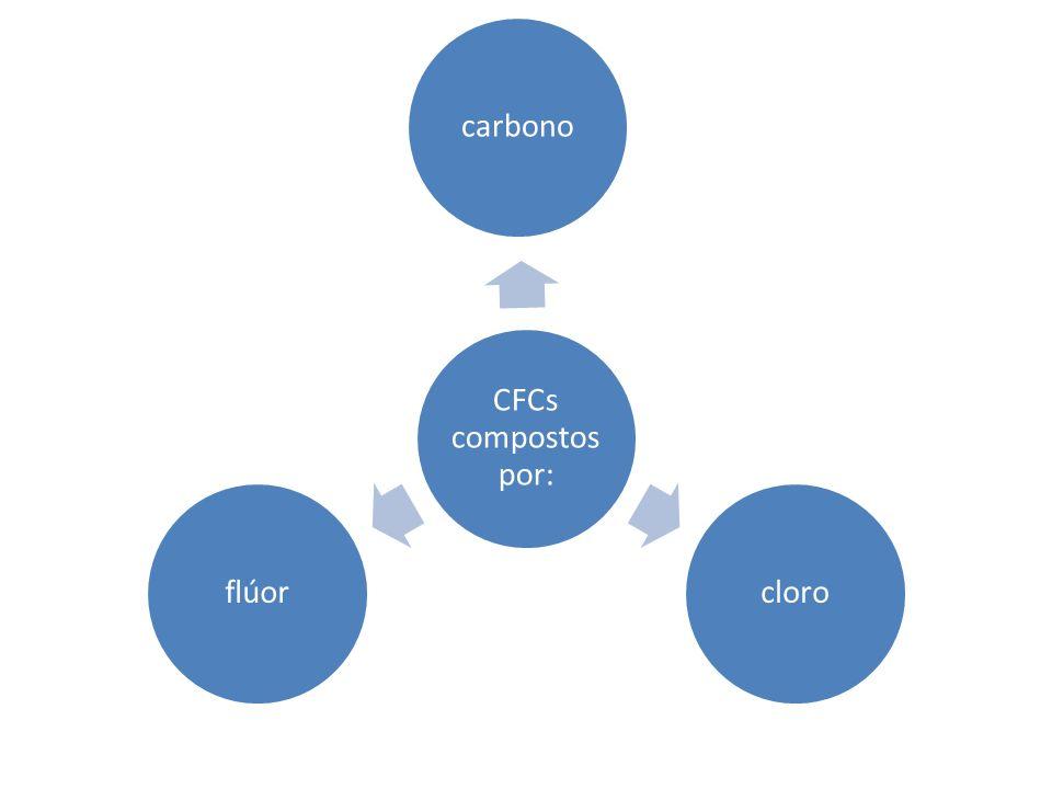 CFCs compostos por: carbono cloro flúor