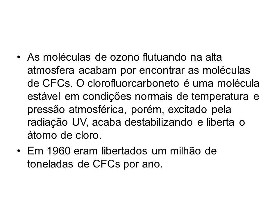 As moléculas de ozono flutuando na alta atmosfera acabam por encontrar as moléculas de CFCs. O clorofluorcarboneto é uma molécula estável em condições normais de temperatura e pressão atmosférica, porém, excitado pela radiação UV, acaba destabilizando e liberta o átomo de cloro.