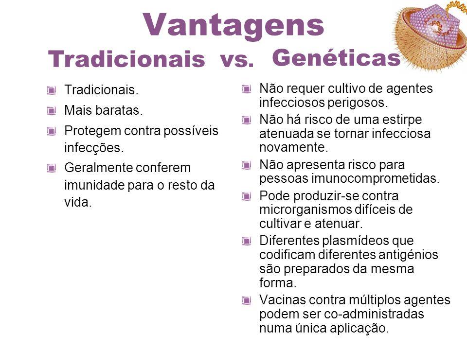 Vantagens Tradicionais vs. Genéticas Tradicionais. Mais baratas.