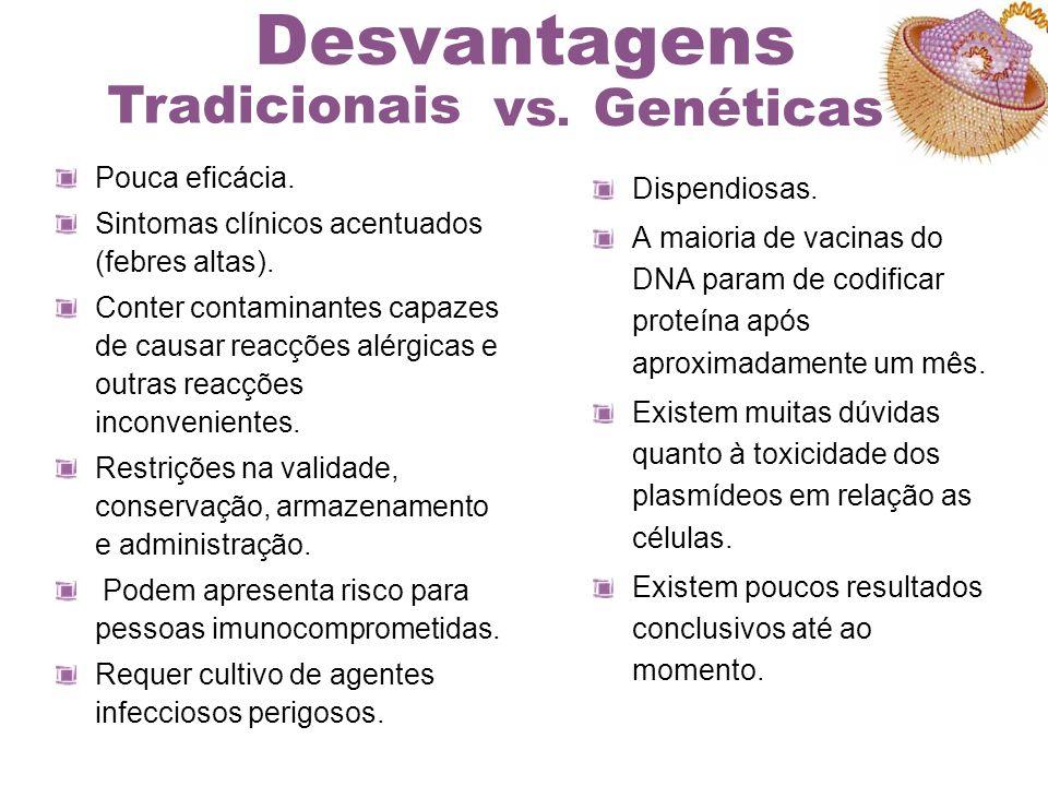 Desvantagens vs. Genéticas Tradicionais Pouca eficácia. Dispendiosas.