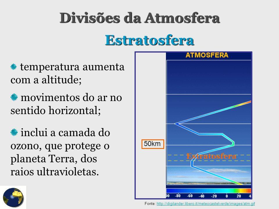 Divisões da Atmosfera Estratosfera