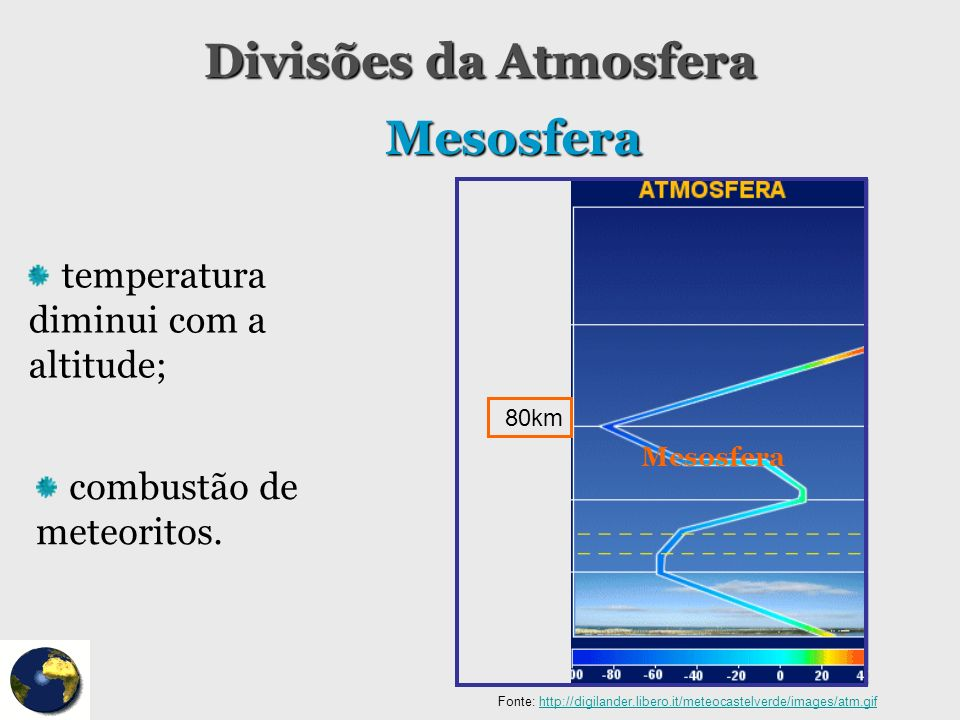 Divisões da Atmosfera Mesosfera