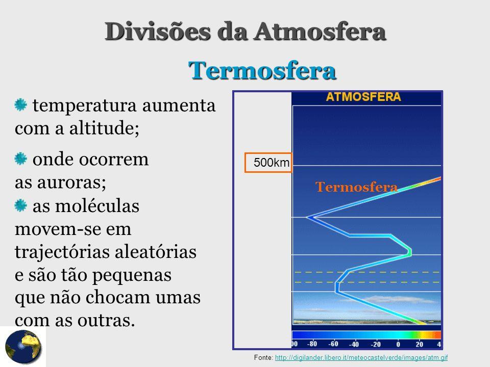 Divisões da Atmosfera Termosfera