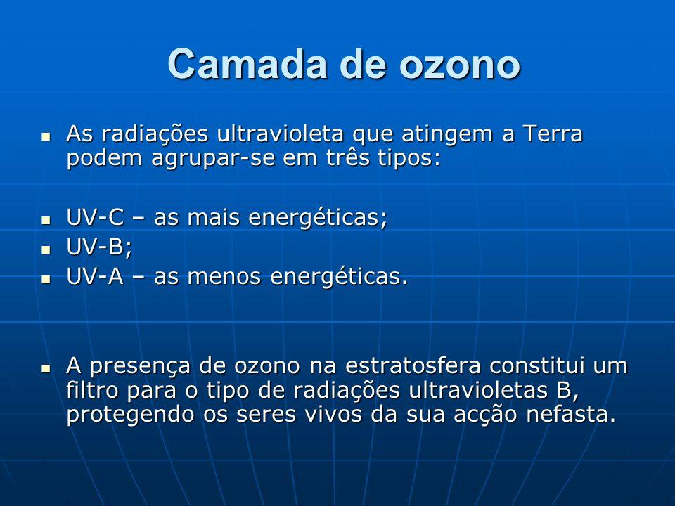 Camada de ozono As radiações ultravioleta que atingem a Terra podem agrupar-se em três tipos: UV-C – as mais energéticas;