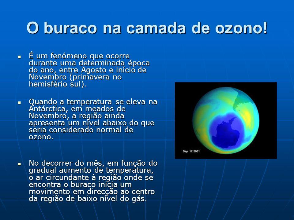 O buraco na camada de ozono!