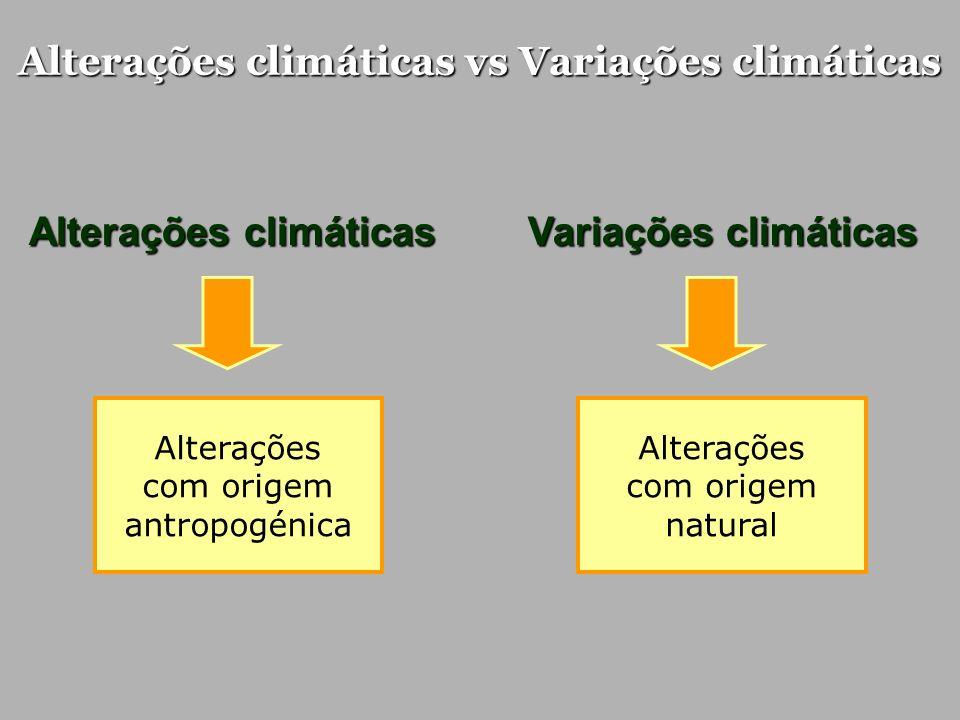 Alterações climáticas vs Variações climáticas