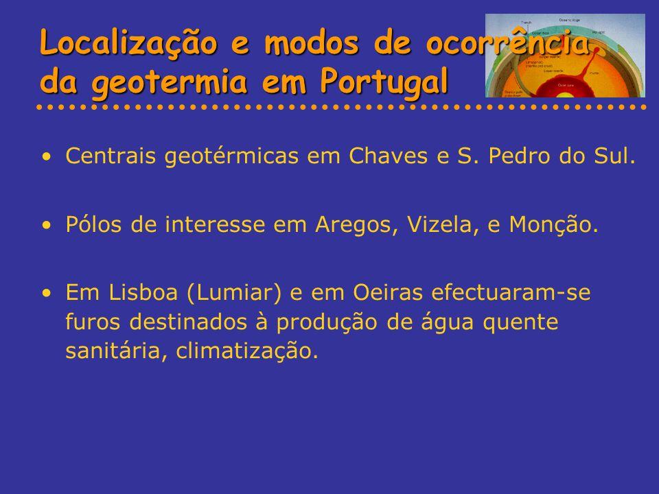 Localização e modos de ocorrência da geotermia em Portugal
