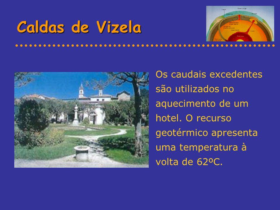 Caldas de Vizela Os caudais excedentes são utilizados no aquecimento de um hotel.