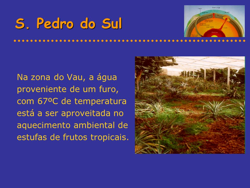 S. Pedro do Sul