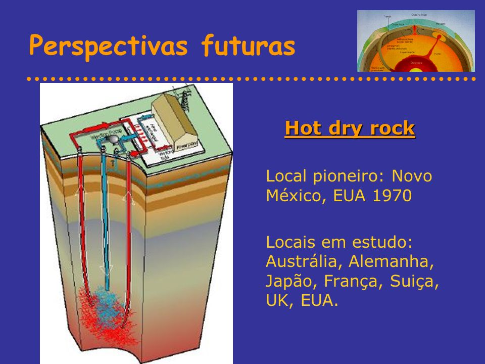 Perspectivas futuras Hot dry rock