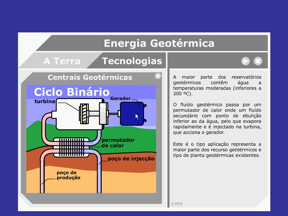 http://www. energiasrenovaveis. com/flash/anima_como_funciona/geo18