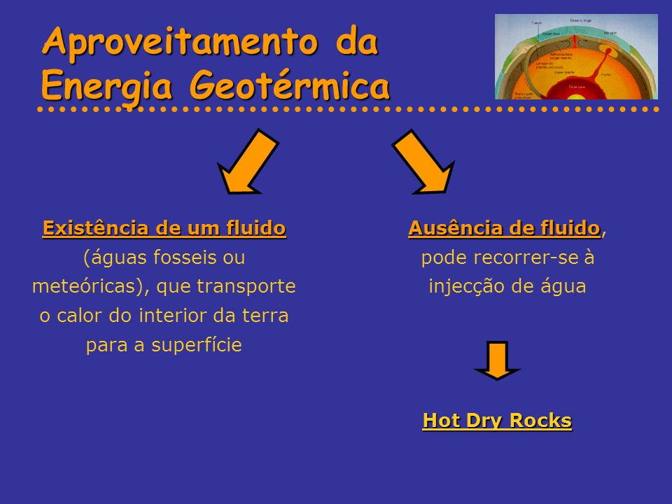 Aproveitamento da Energia Geotérmica