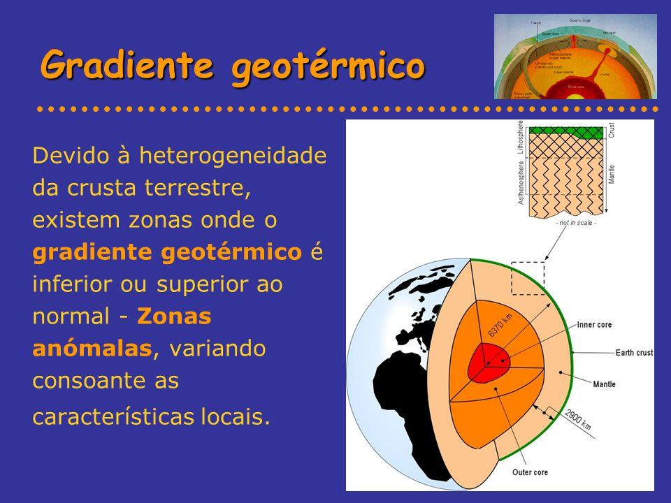 Gradiente geotérmico