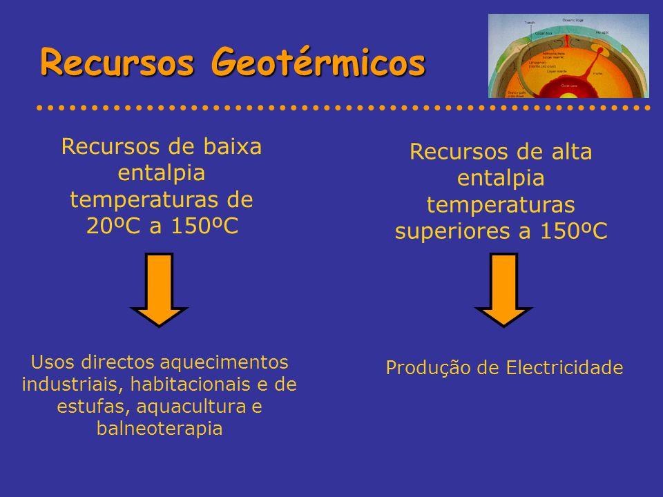 Recursos Geotérmicos Recursos de baixa entalpia temperaturas de 20ºC a 150ºC. Recursos de alta entalpia temperaturas superiores a 150ºC.
