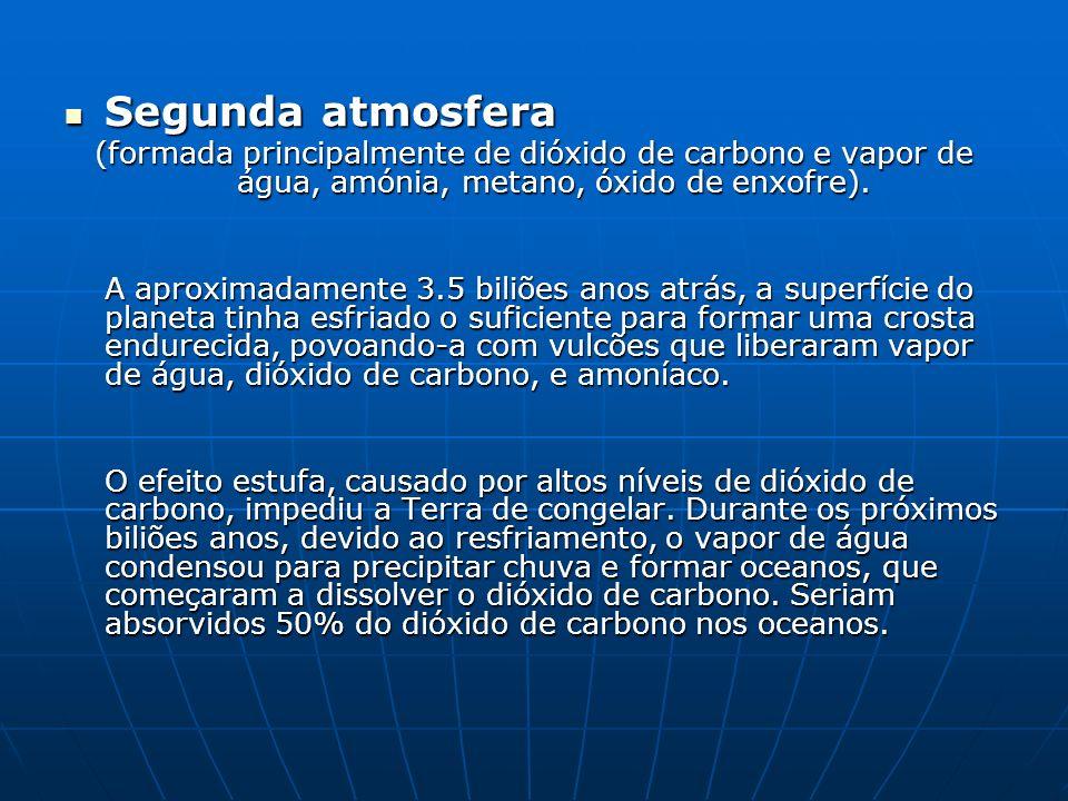 Segunda atmosfera (formada principalmente de dióxido de carbono e vapor de água, amónia, metano, óxido de enxofre).