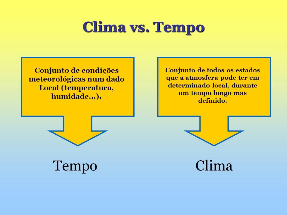 Clima vs. Tempo Tempo Clima Conjunto de condições