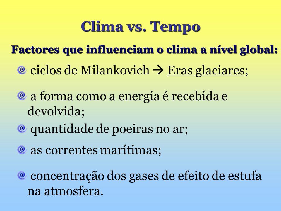 Clima vs. Tempo ciclos de Milankovich  Eras glaciares;