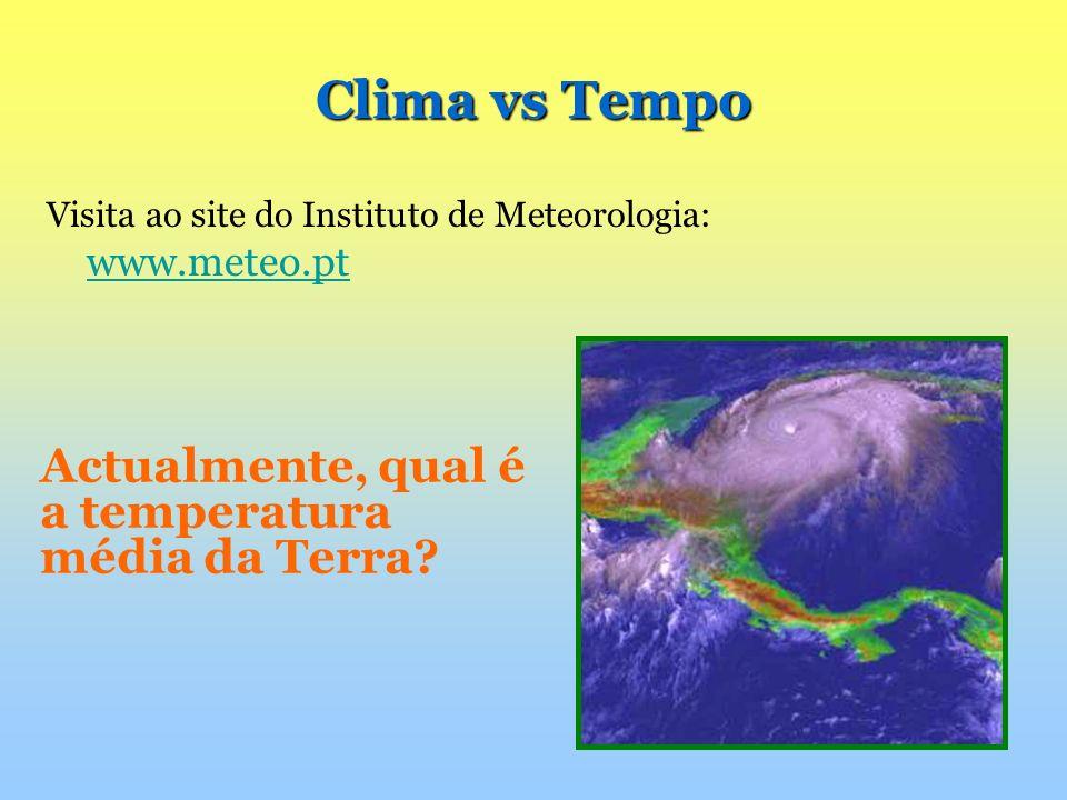 Clima vs Tempo Actualmente, qual é a temperatura média da Terra