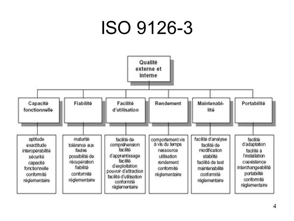 ISO 9126-3