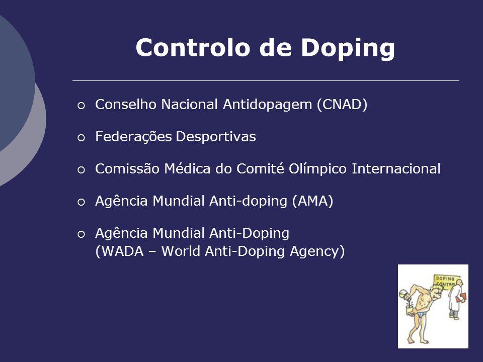 Controlo de Doping Conselho Nacional Antidopagem (CNAD)