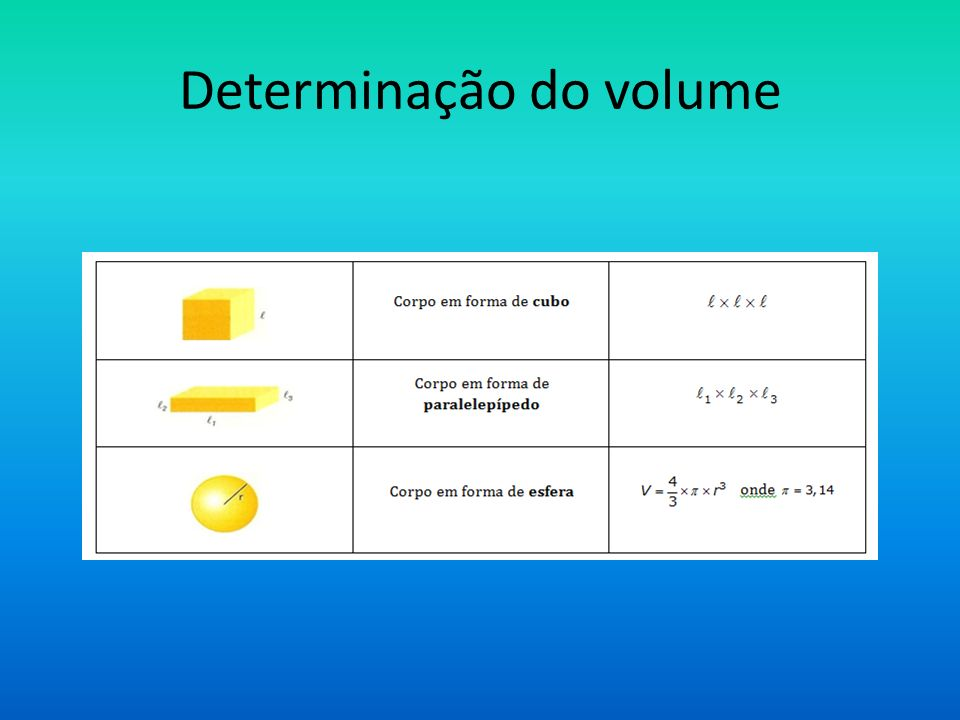 Determinação do volume