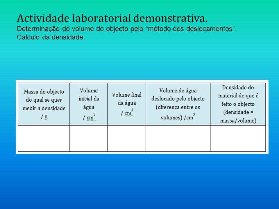 Actividade laboratorial demonstrativa