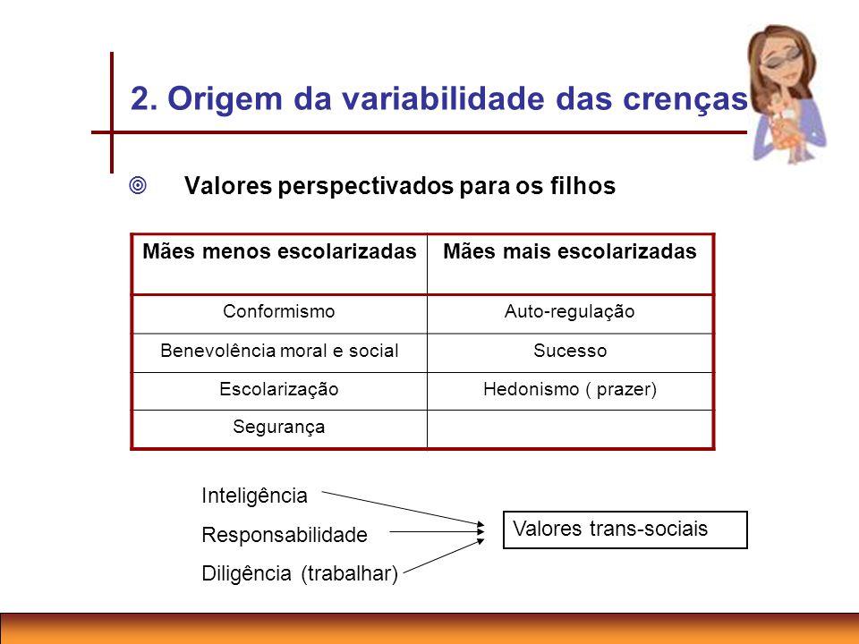 2. Origem da variabilidade das crenças