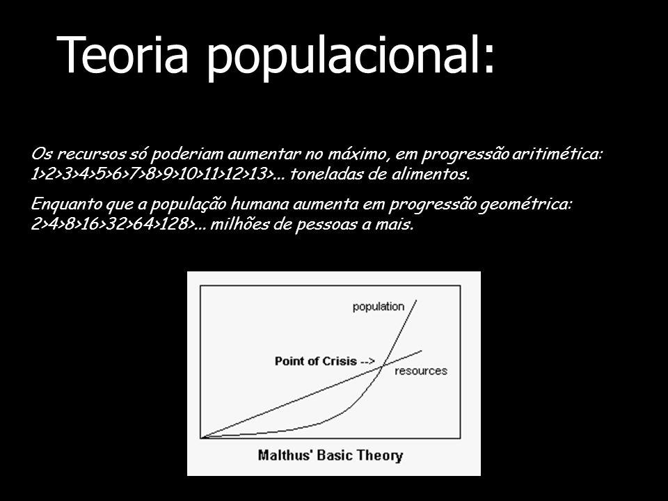 Teoria populacional:Os recursos só poderiam aumentar no máximo, em progressão aritimética: 1>2>3>4>5>6>7>8>9>10>11>12>13>... toneladas de alimentos.