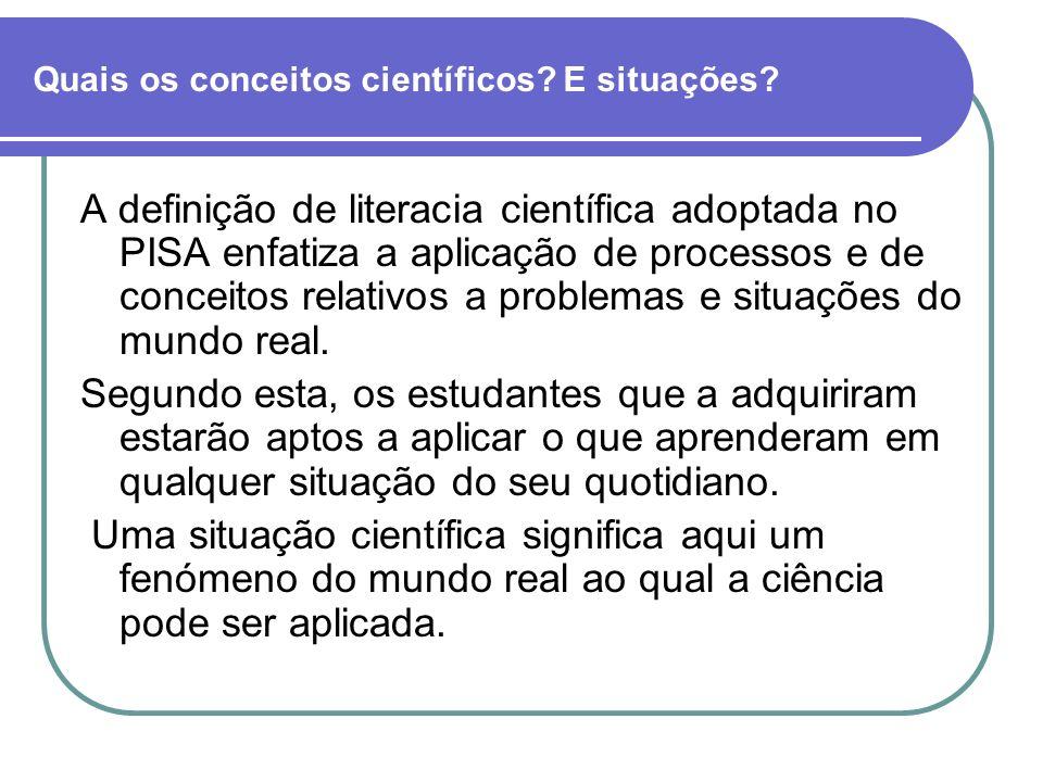 Quais os conceitos científicos E situações