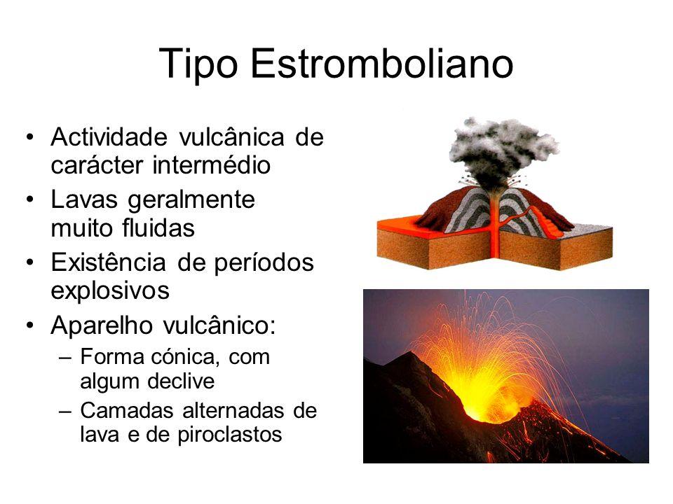 Tipo Estromboliano Actividade vulcânica de carácter intermédio