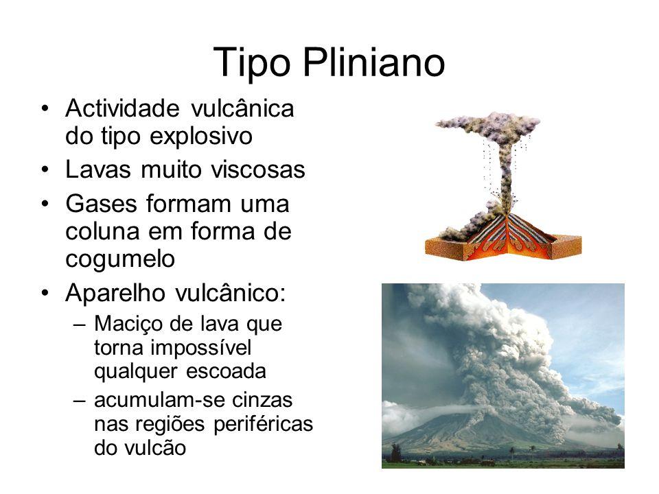 Tipo Pliniano Actividade vulcânica do tipo explosivo