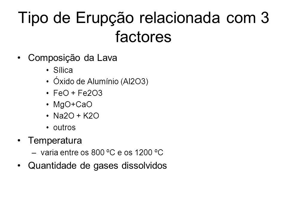 Tipo de Erupção relacionada com 3 factores