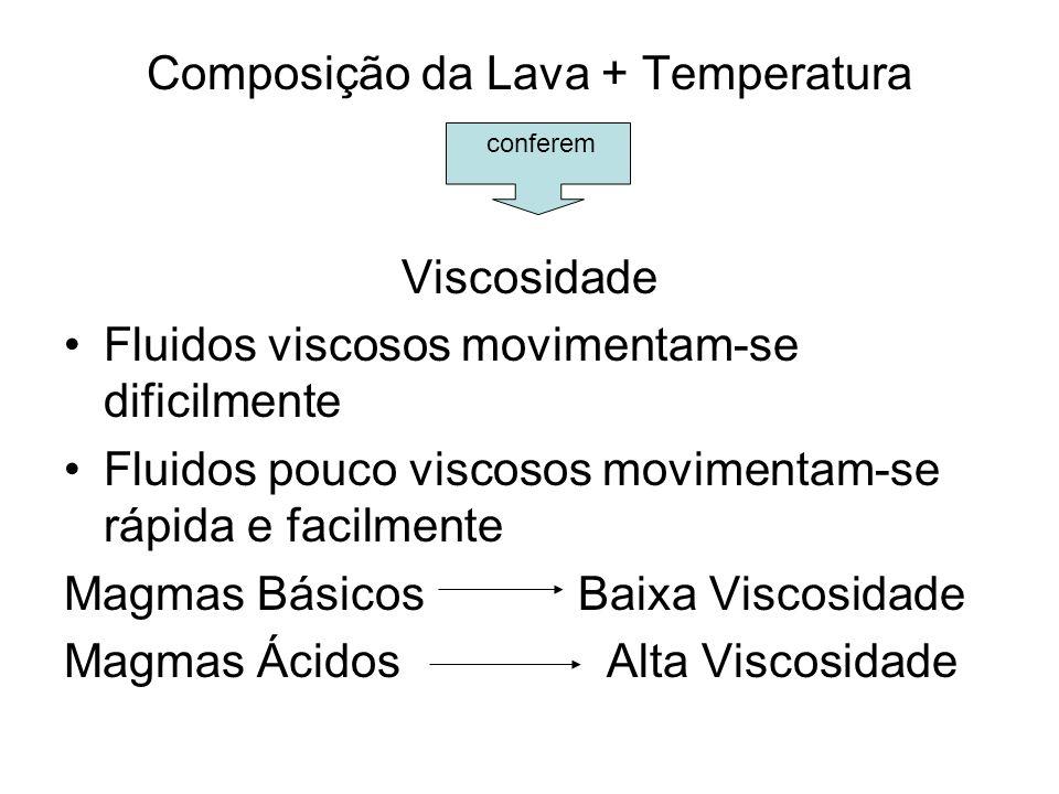 Composição da Lava + Temperatura