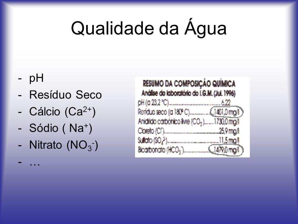 Qualidade da Água pH Resíduo Seco Cálcio (Ca2+) Sódio ( Na+)