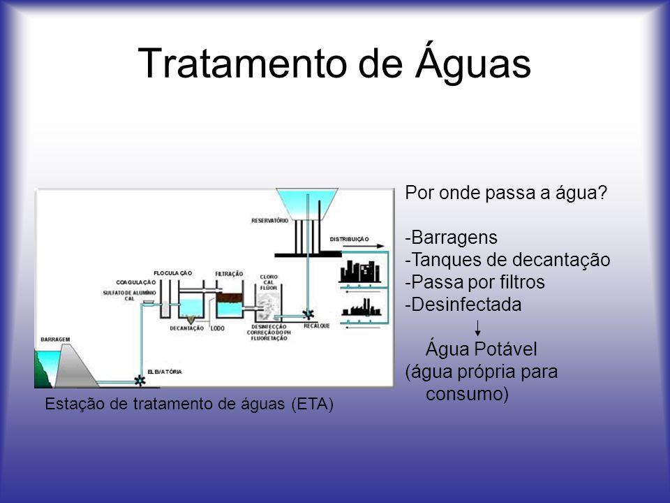 Tratamento de Águas Por onde passa a água Barragens