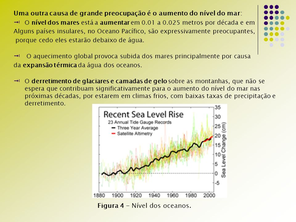 Uma outra causa de grande preocupação é o aumento do nível do mar: